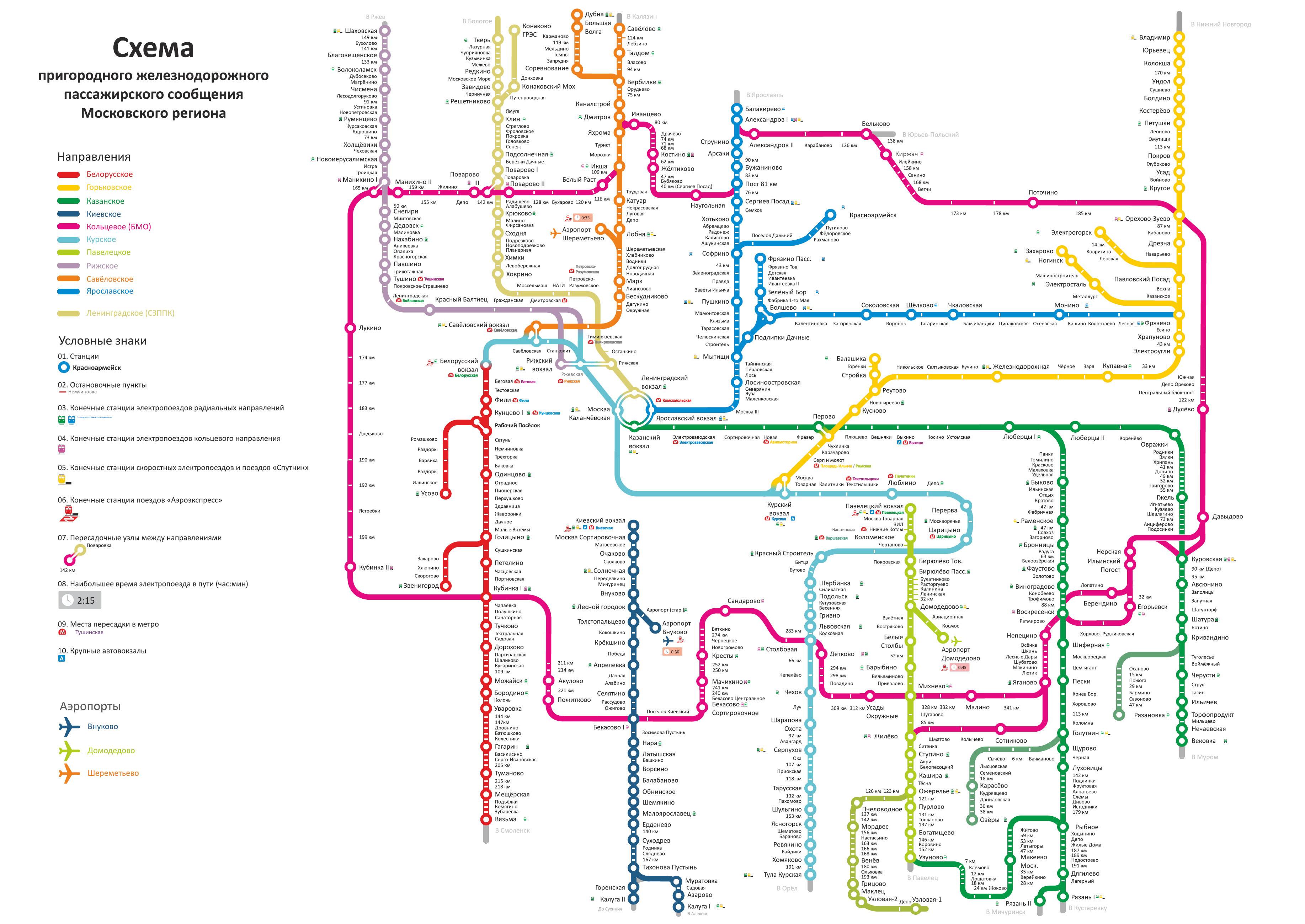 Схема остановок поезда 3