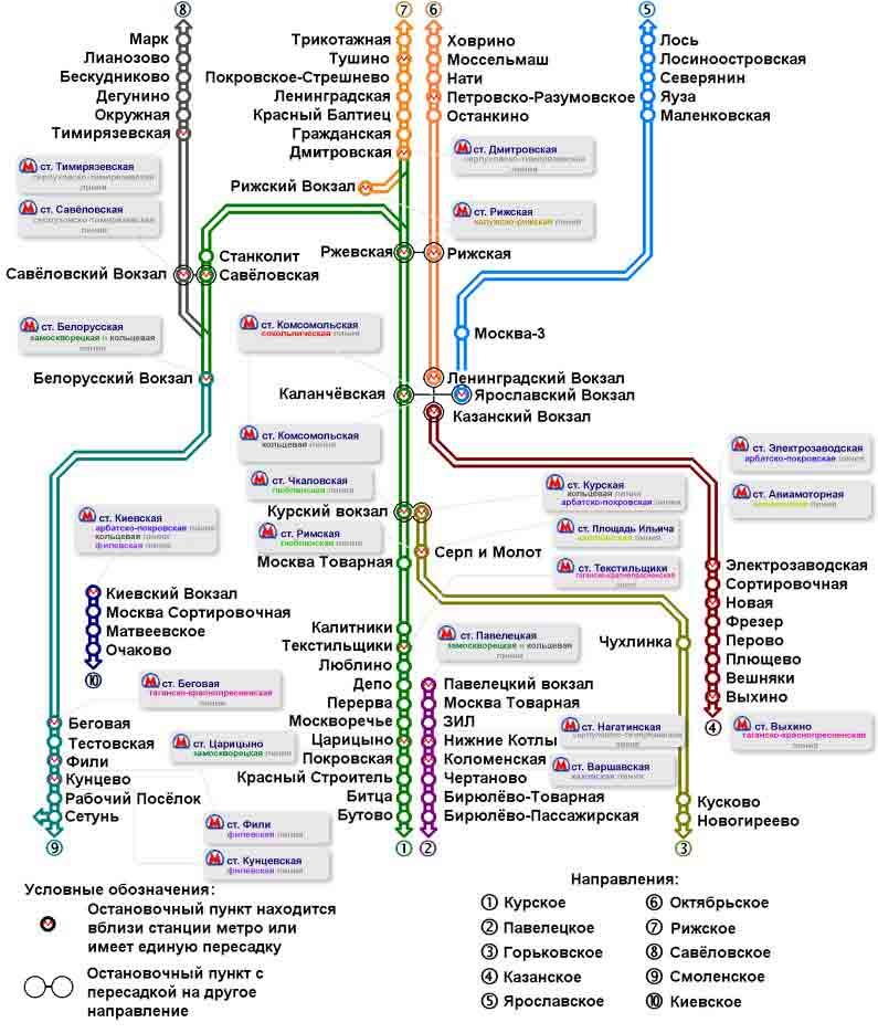 Схема движения москва. Карта