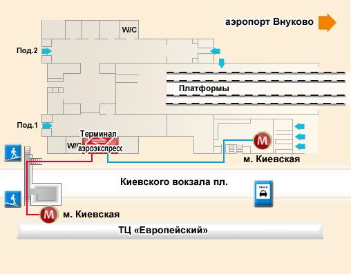Схема Киевского вокзала проход